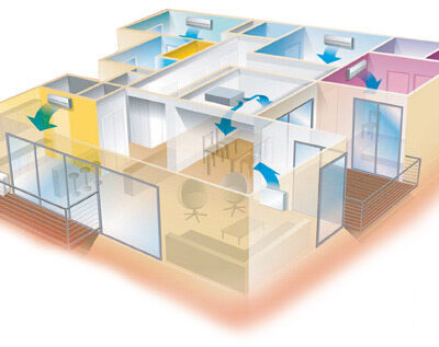 La climatisation réversible ou pompe à chaleur air/air